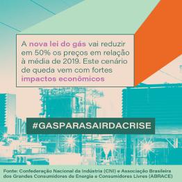 imagem de indústrias representando a redução dos preços e os impactos econômicos da nova lei do gás