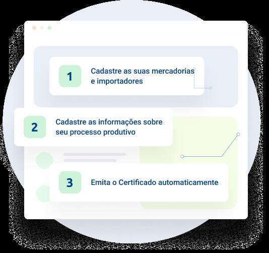 Etapas para emitir o Certificado de Origem Digital - 1. Cadastre as suas mercadorias e importadores;  2.Cadastre as informações sobre seu processo produtivo; 3. Cadastre sua fatura comercial;  4.Emita