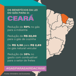 imagem do mapa do brasil e descrição dos benefícios da nova lei do gás para o estado do Ceará