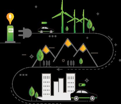 Armazenamento de Energia - Indústria 2027