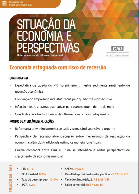 Caderno Situação da Economia e Perspectivas
