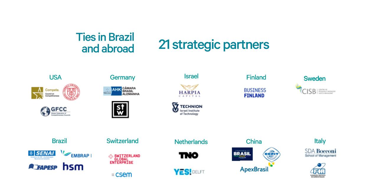 Ties in Brazil and abroad Texto alternativo da sua imagem