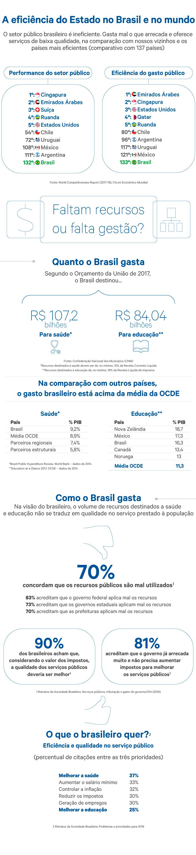 info-eficiencia-brasil.png