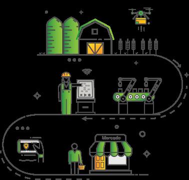 Sistema Produtivo - Indústria 2027