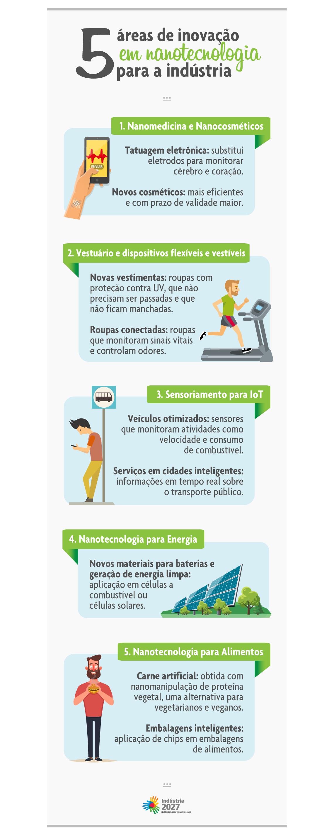 info_5-áreas-de-inovação-em-nano.png