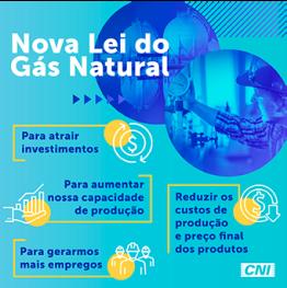 imagem de um trabalhador e do fluxo de informações relacionadas à nova lei do gás