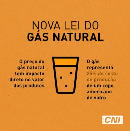 imagem de um copo representando custo de produção do gás para produzir um copo americano de vidro
