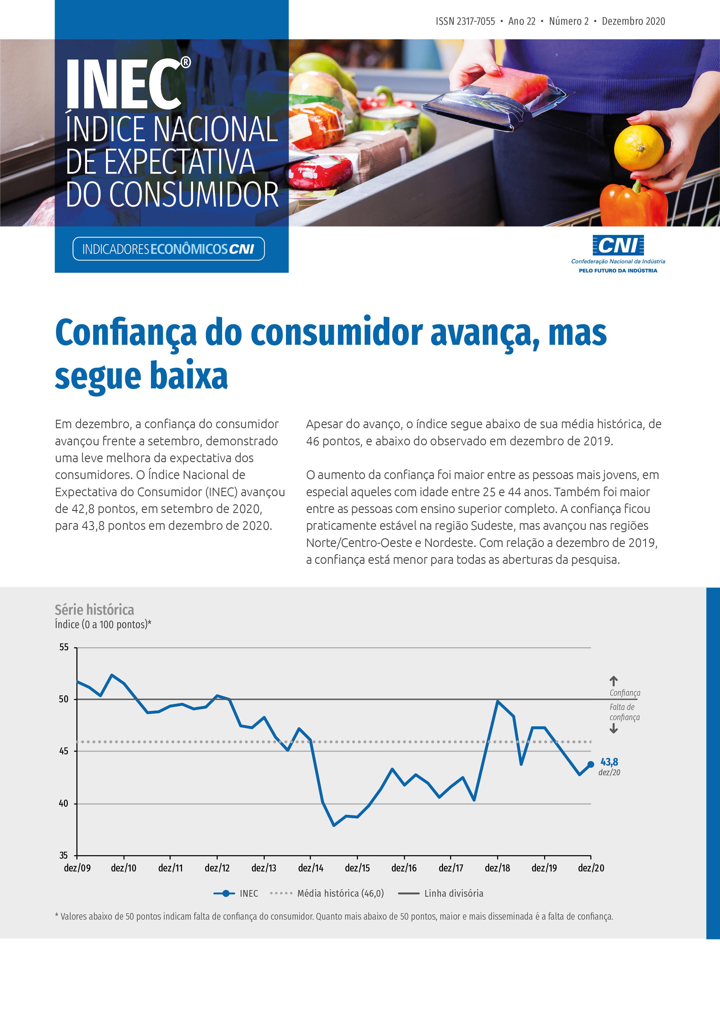 INEC - Índice Nacional de Expectativa do Consumidor