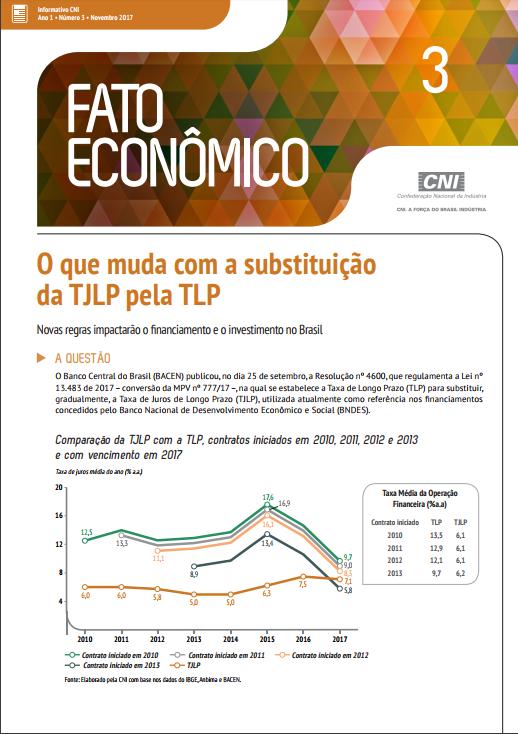 Fato Econômico 3 - O que muda com a substituição da TJLP pela TLP