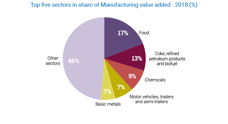 infograficos_ago2020_industry_figures.png