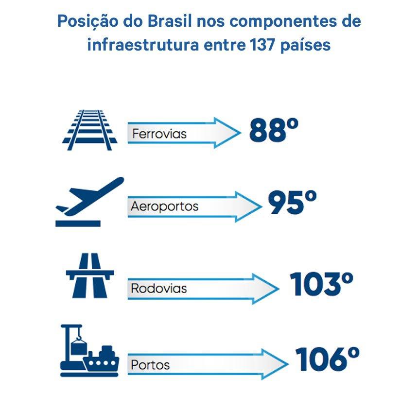 Ranking-qualidade-de-oferta-de-energia.jpg