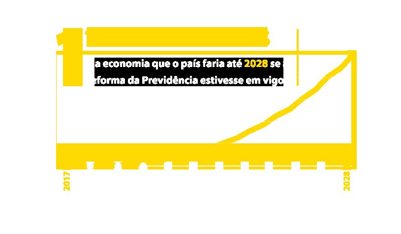 1trilhãodereais.png