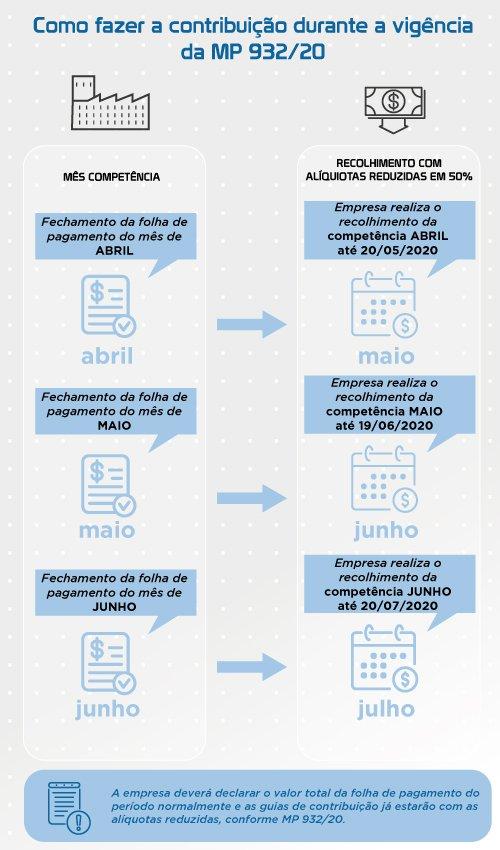 info-contribuicoes2.jpg