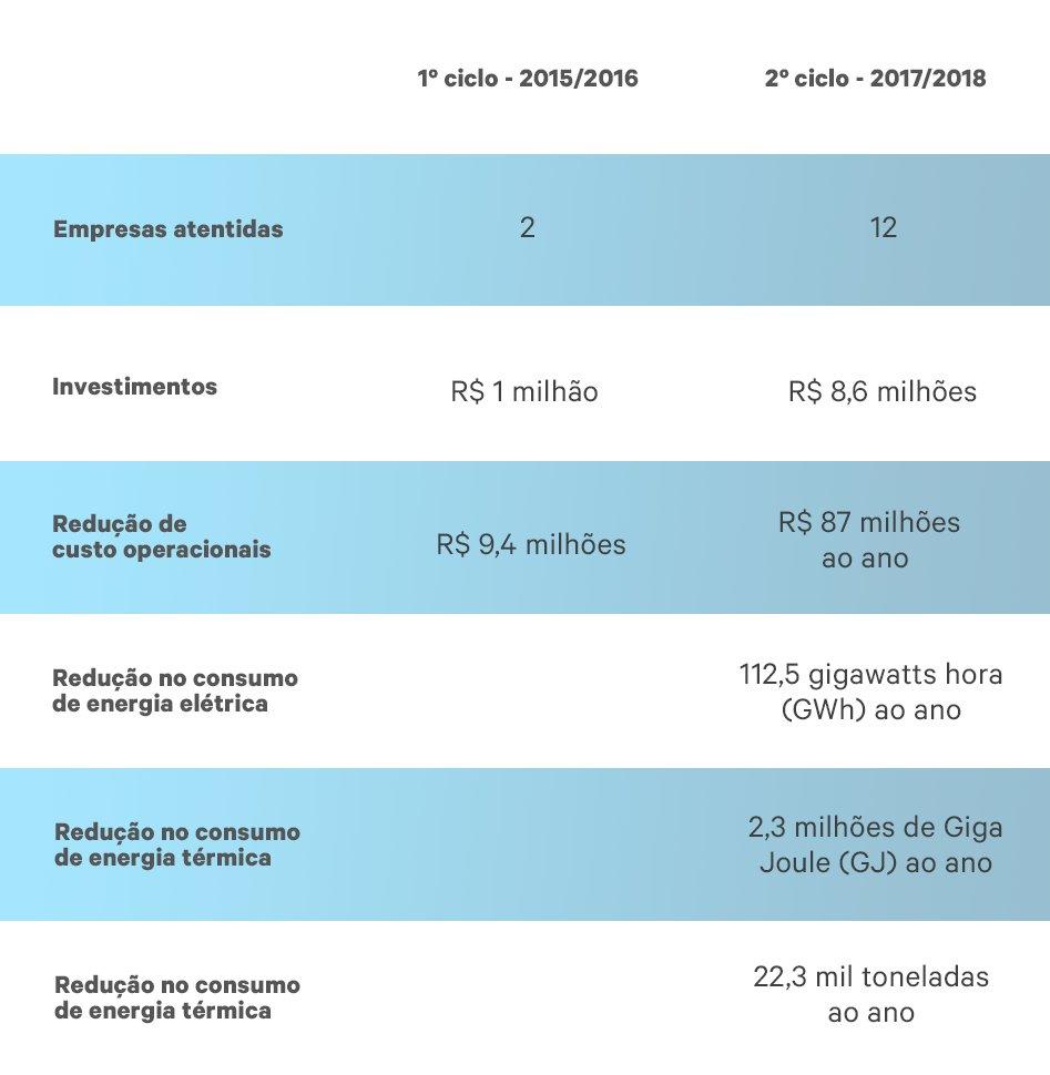 Tabela-Resultados.png