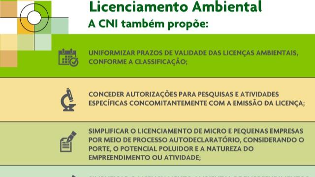 Criação de balcão único para emissão de licenças ambientais é saída para diminuir a burocracia