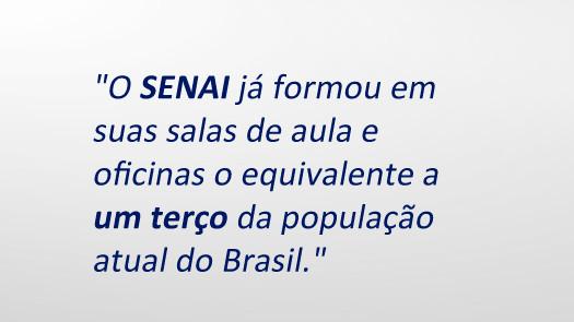 10 ações do SENAI que melhoraram o Brasil nos últimos 70 anos