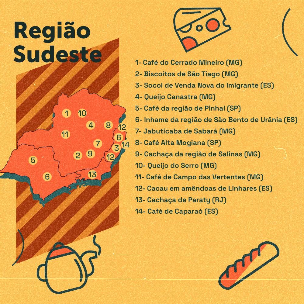 Card descreve as indicações geográficas gastronômicas da região Sudeste do Brasil