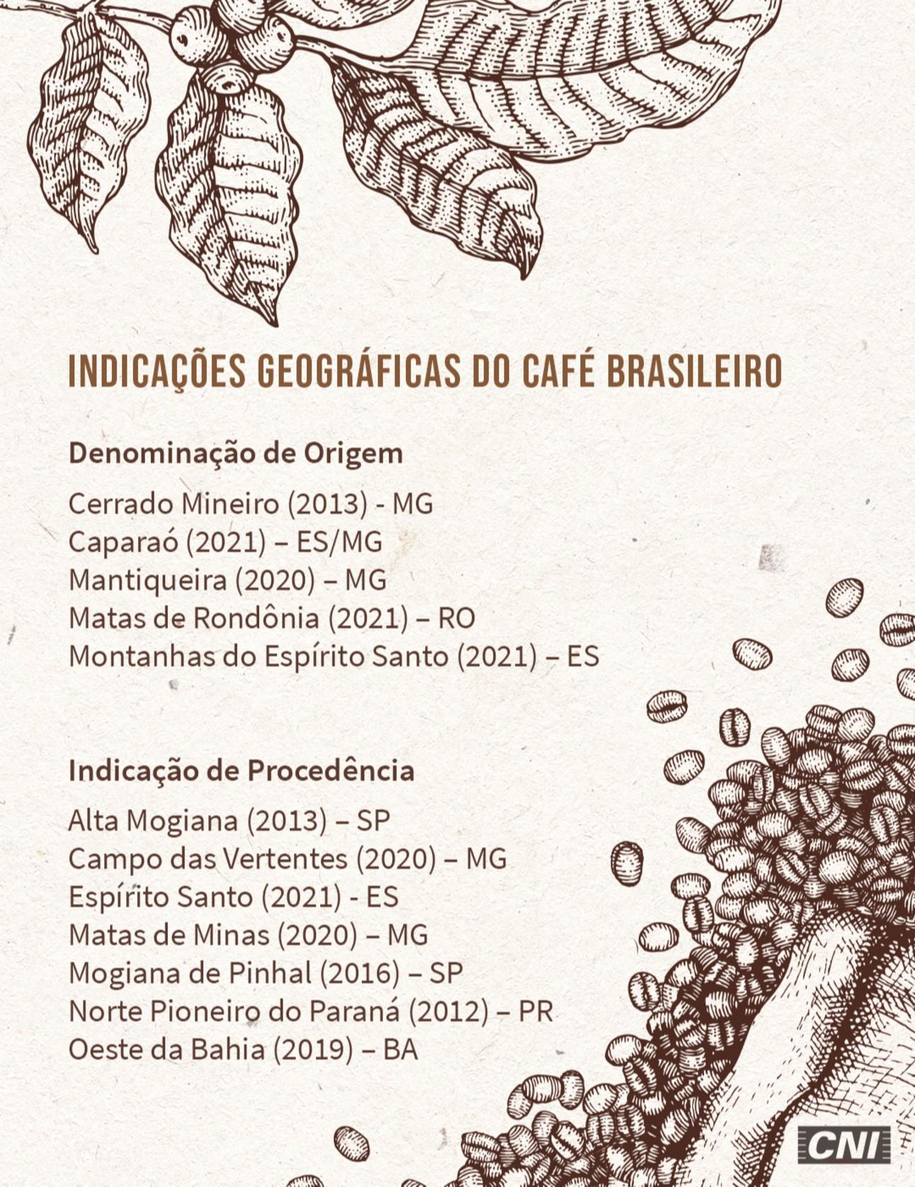 Infografia lista todas as indicações geográficas para café no Brasil